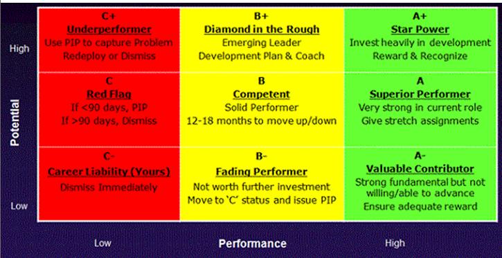 MLM Leadership Quadrant